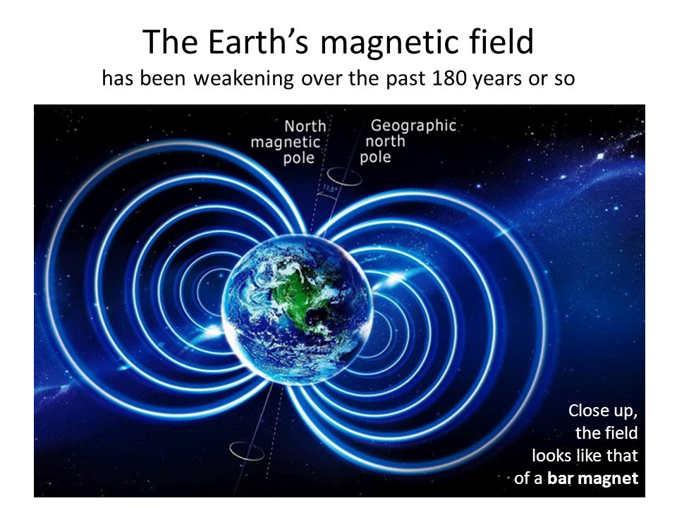 The Earth's magnetic field has been weakening over the past 180 years or so