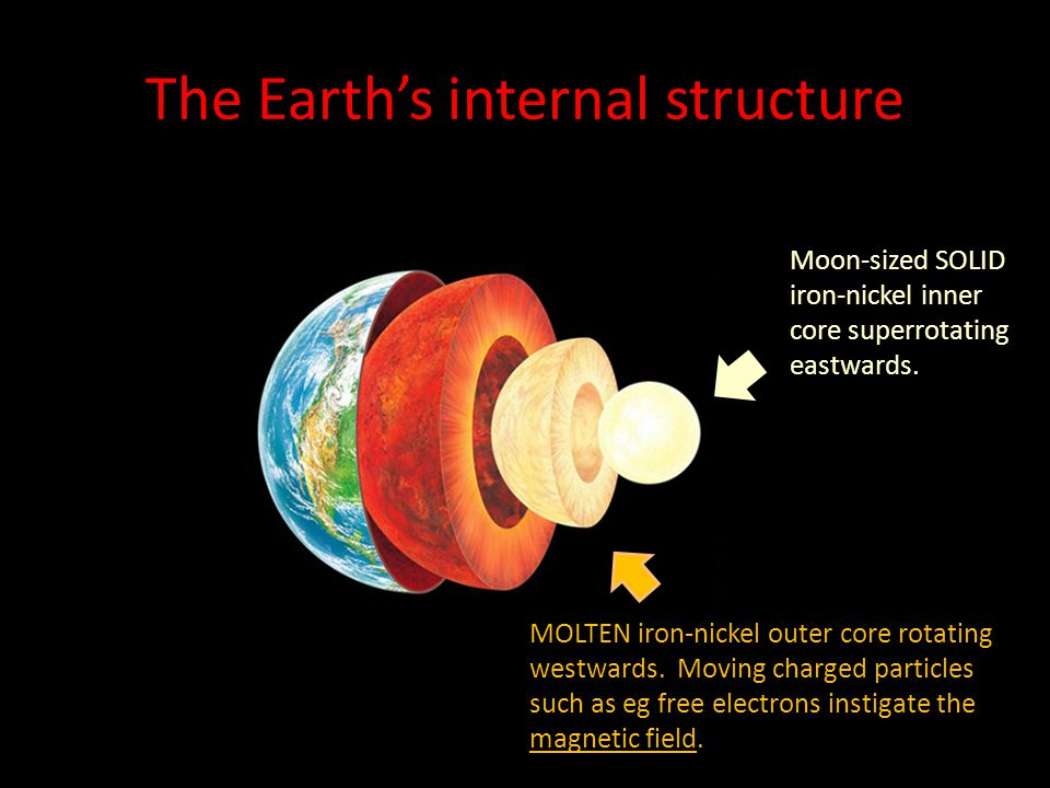 The Earth's internal structure
