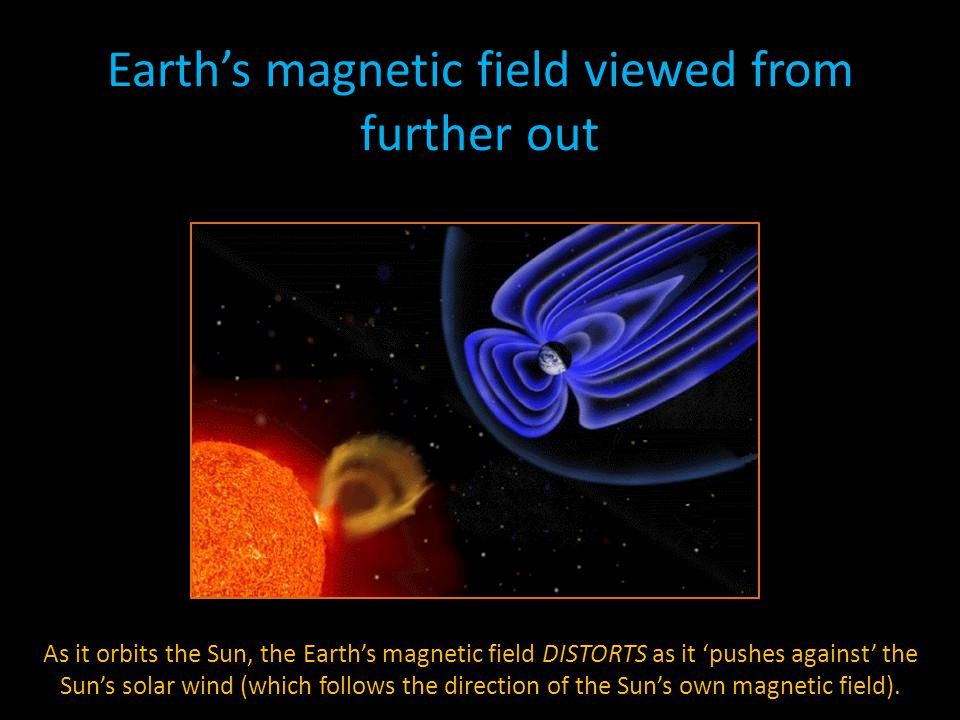 Earth's magnetic field viewed from further out