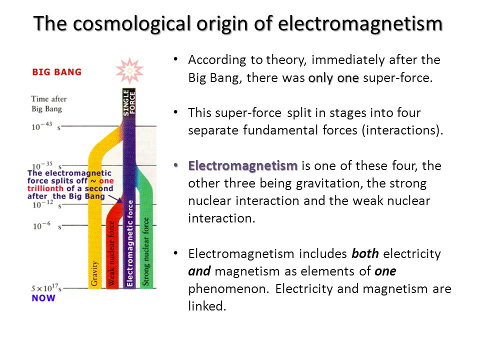 The cosmological origin of electromagnetism