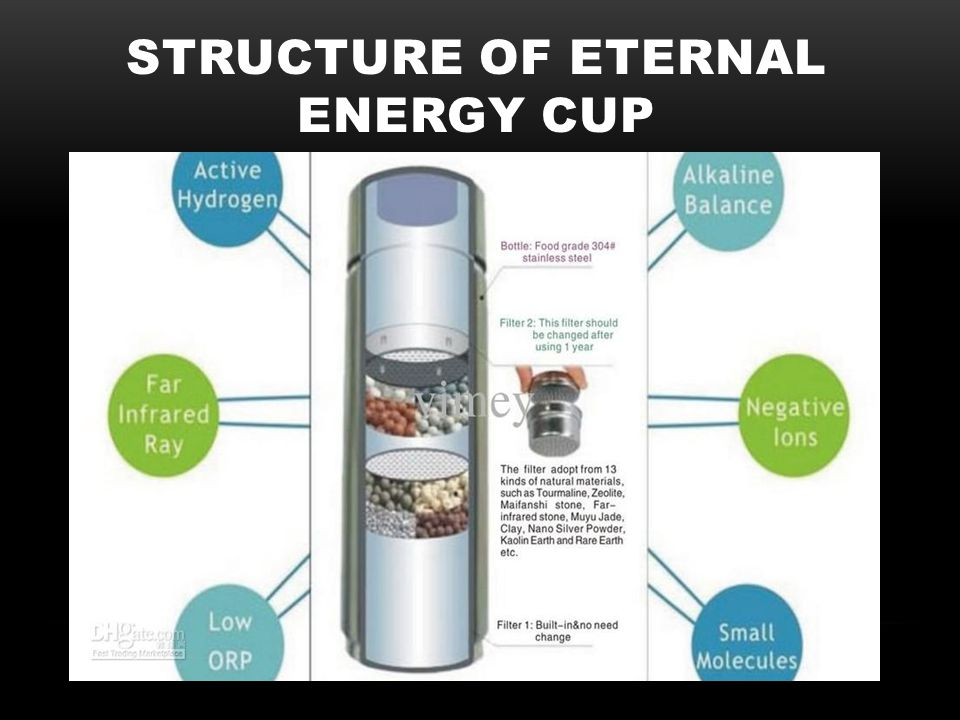 Structure of eternal energy cup