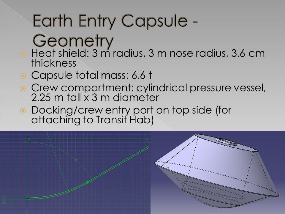 Earth Entry Capsule - Geometry