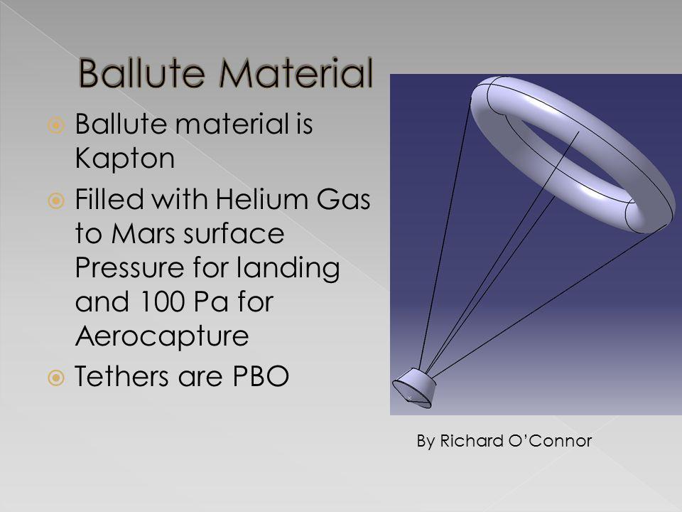 Ballute Material Ballute material is Kapton