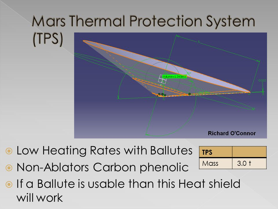 Mars Thermal Protection System (TPS)