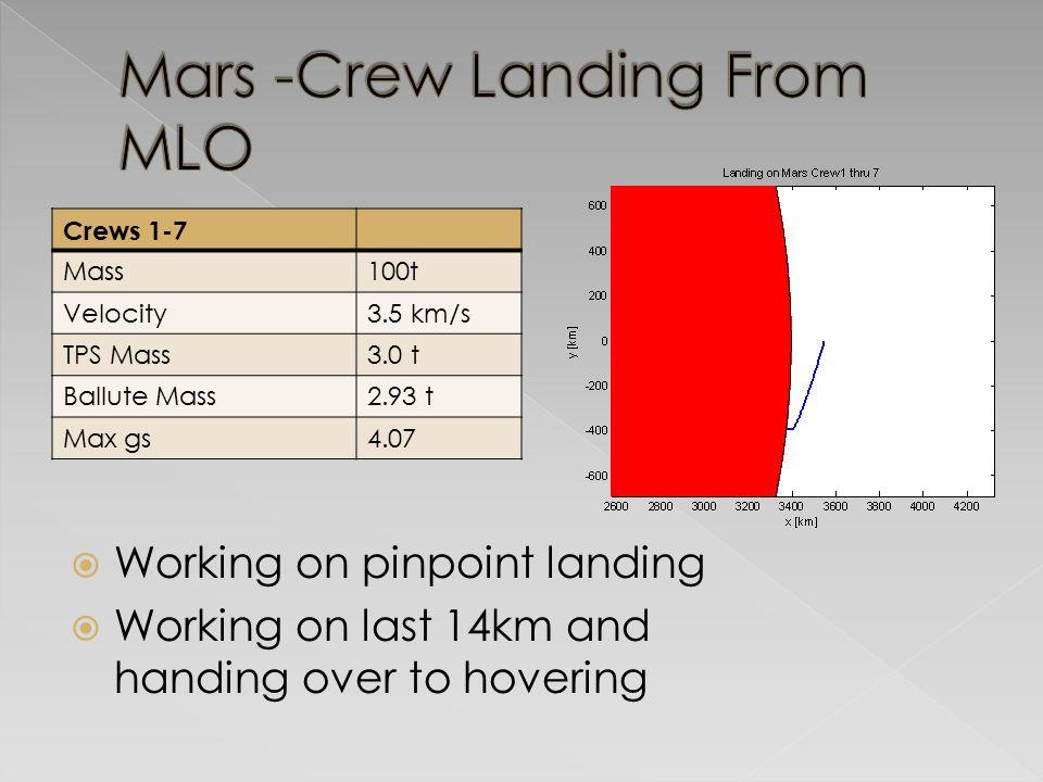 Mars -Crew Landing From MLO