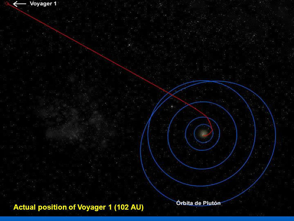 Actual position of Voyager 1 (102 AU)