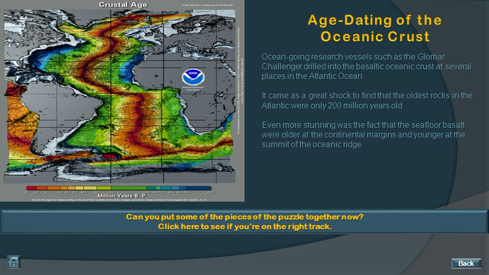 Age-Dating of the Oceanic Crust