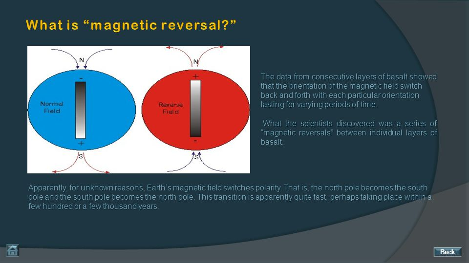What is magnetic reversal