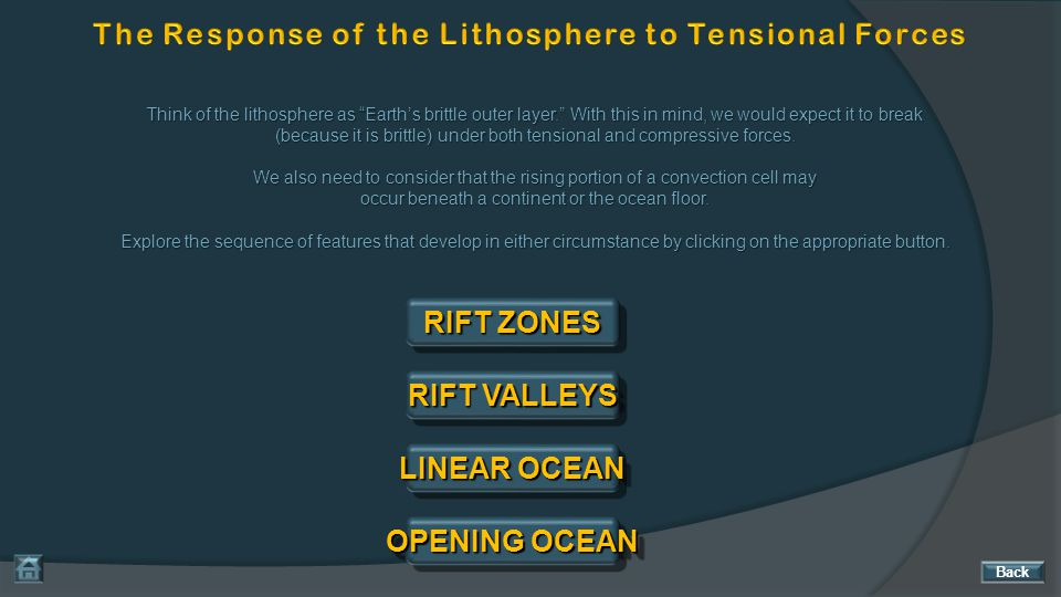 The Response of the Lithosphere to Tensional Forces