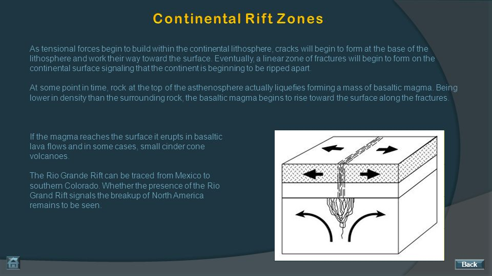 Continental Rift Zones