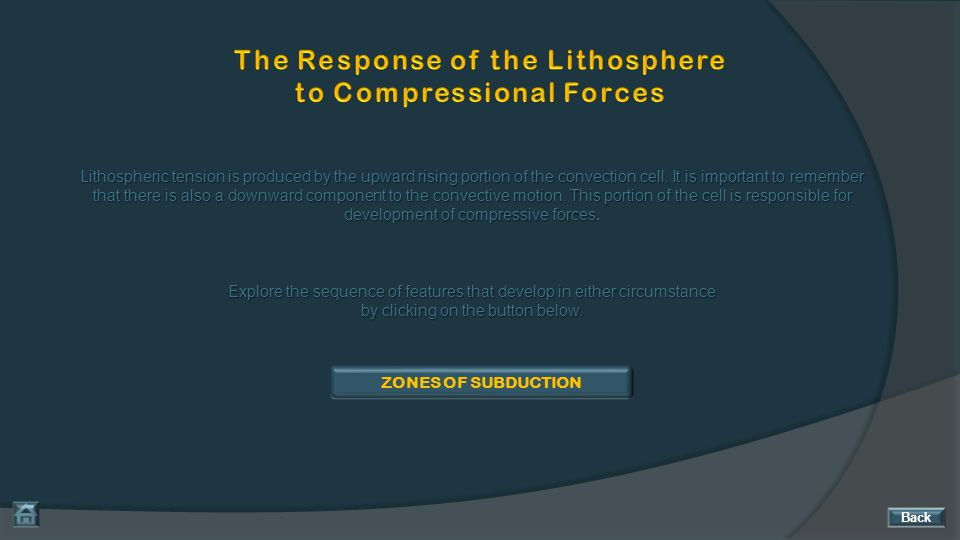 The Response of the Lithosphere to Compressional Forces