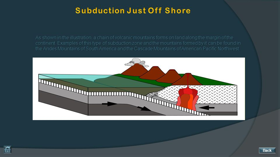 Subduction Just Off Shore