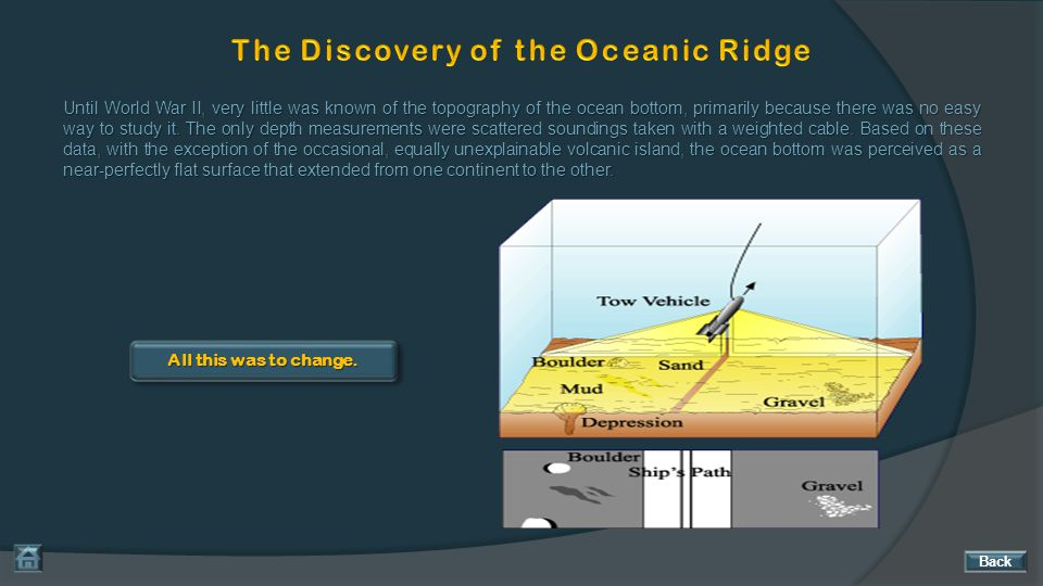 The Discovery of the Oceanic Ridge