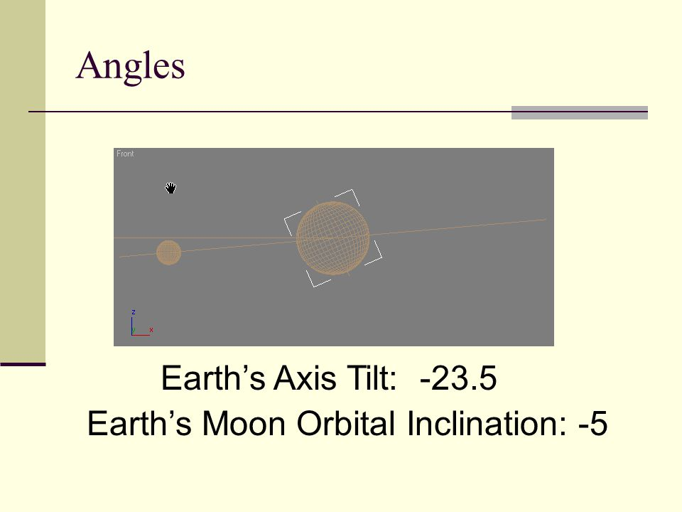Angles Earth's Axis Tilt: -23.5 Earth's Moon Orbital Inclination: -5