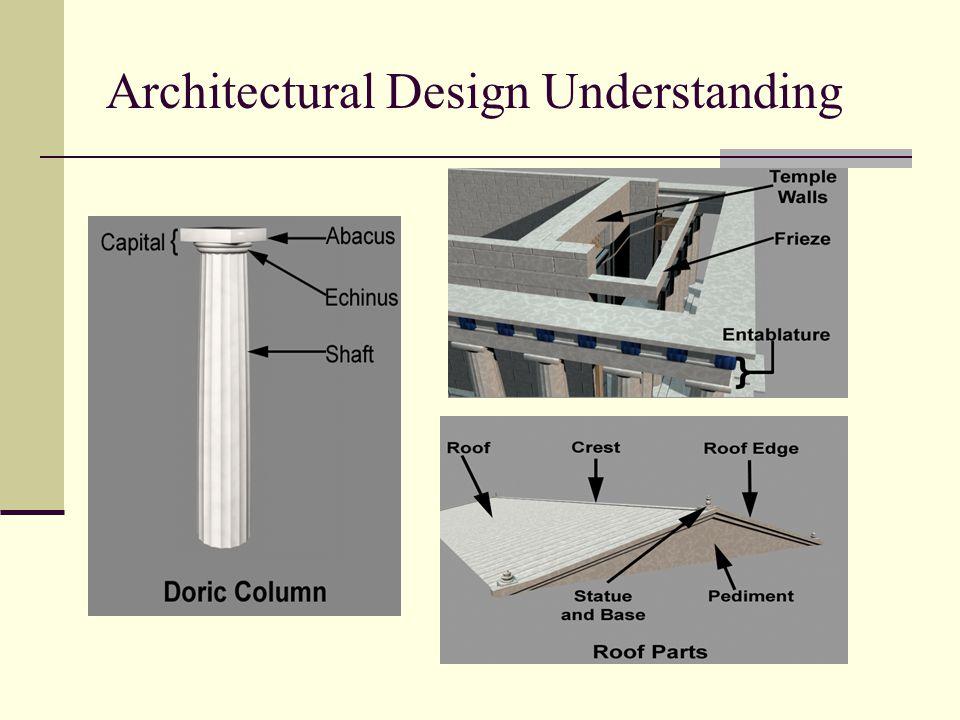 Architectural Design Understanding