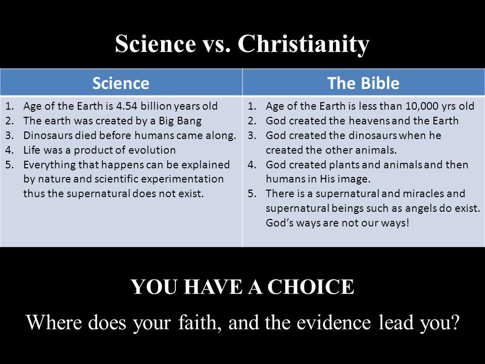 Science vs. Christianity