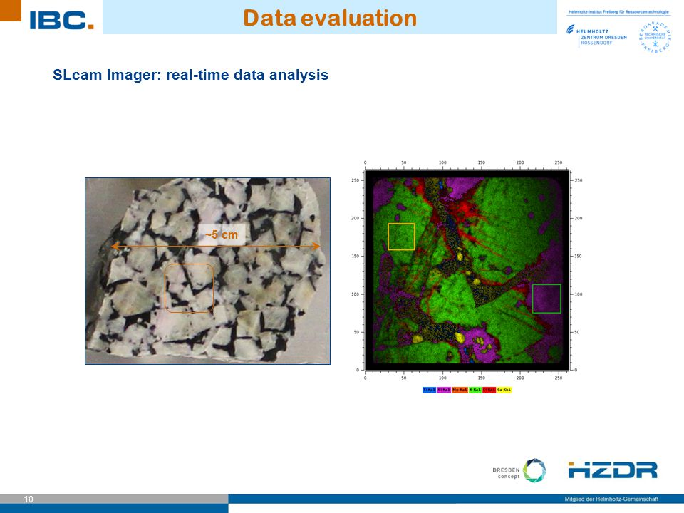 Data evaluation SLcam Imager: real-time data analysis ~5 cm