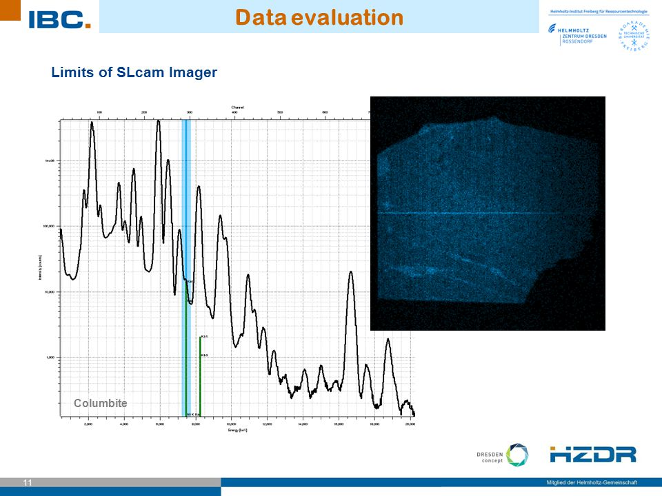 Data evaluation Limits of SLcam Imager Columbite