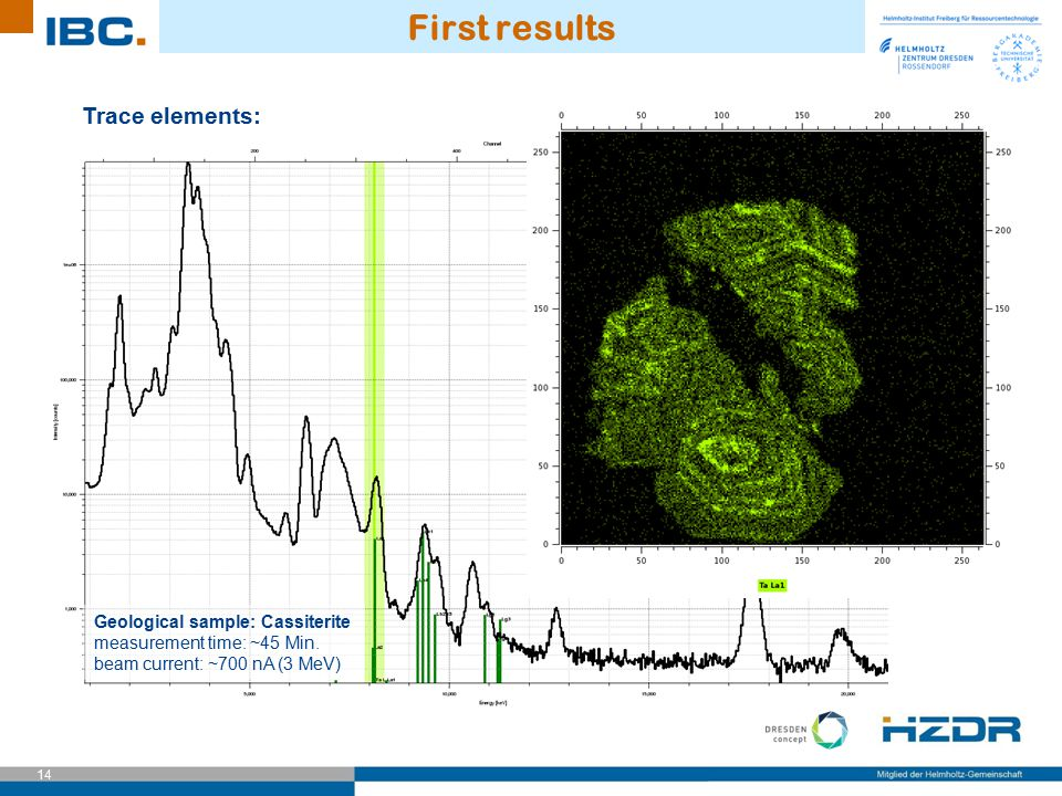 First results Trace elements: Geological sample: Cassiterite