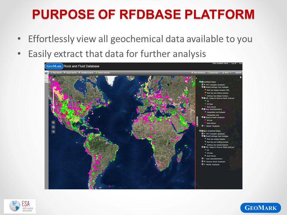Purpose of RFDbase platform