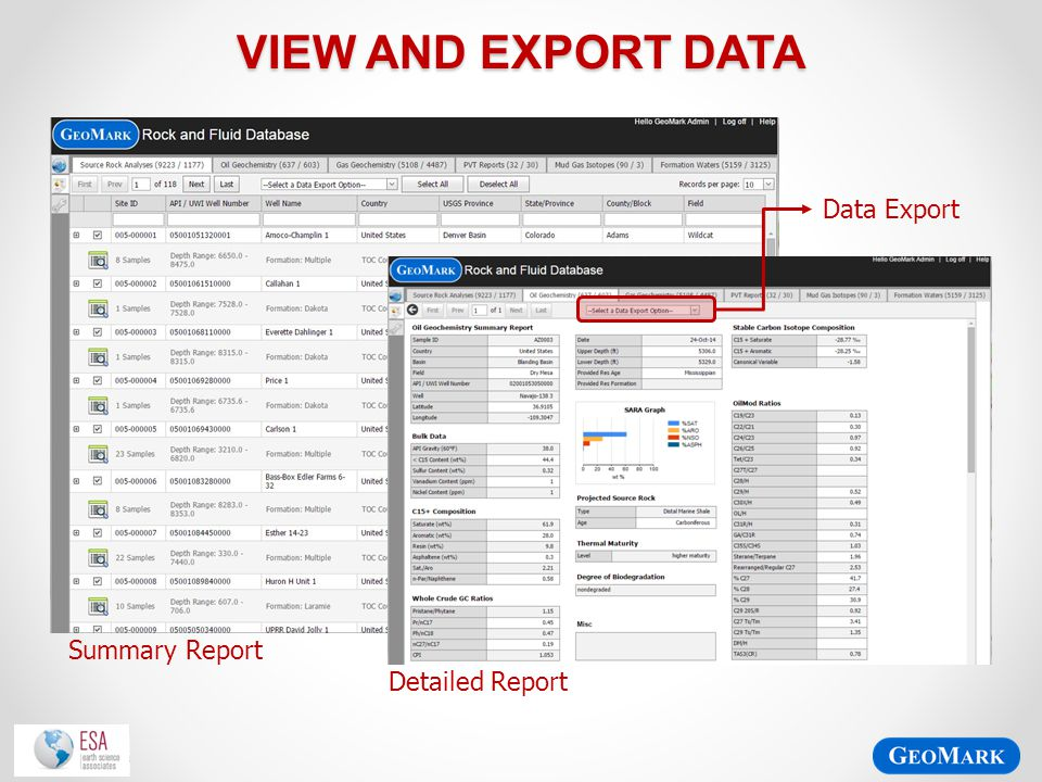 View and Export Data Data Export Summary Report Detailed Report