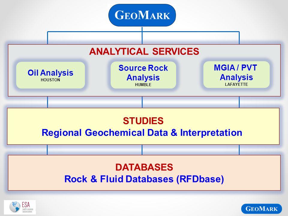Regional Geochemical Data & Interpretation