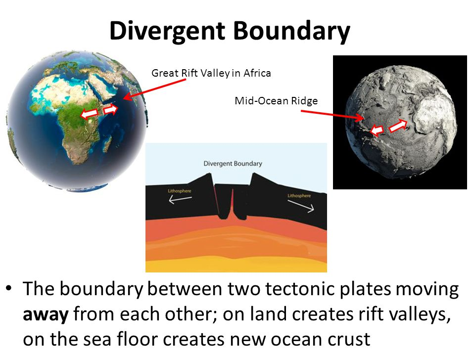 Divergent Boundary Great Rift Valley in Africa. Mid-Ocean Ridge.