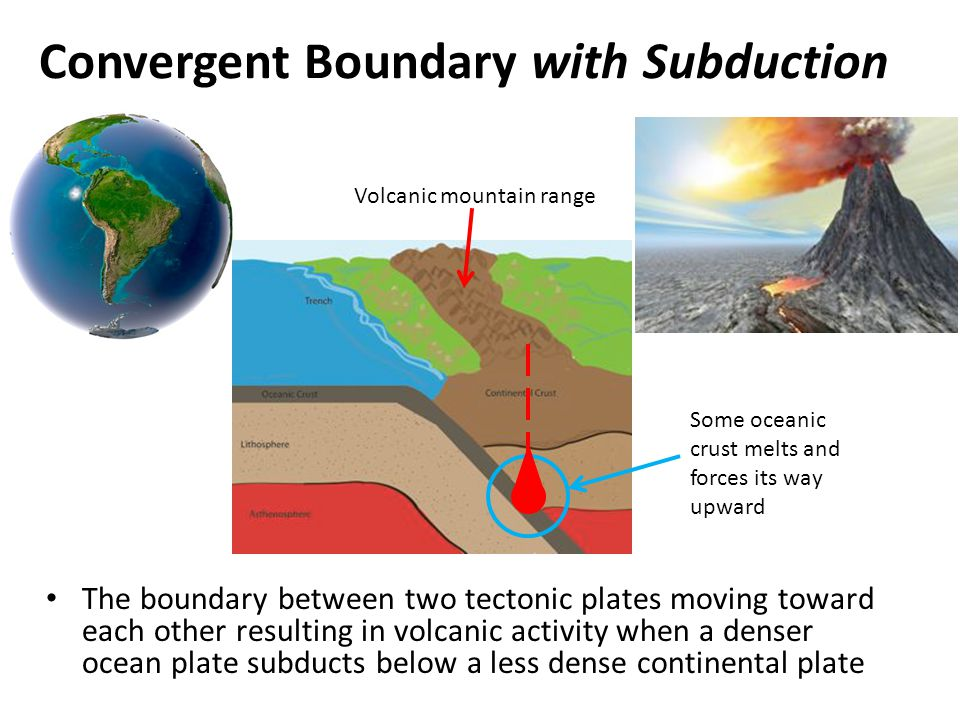 Convergent Boundary with Subduction