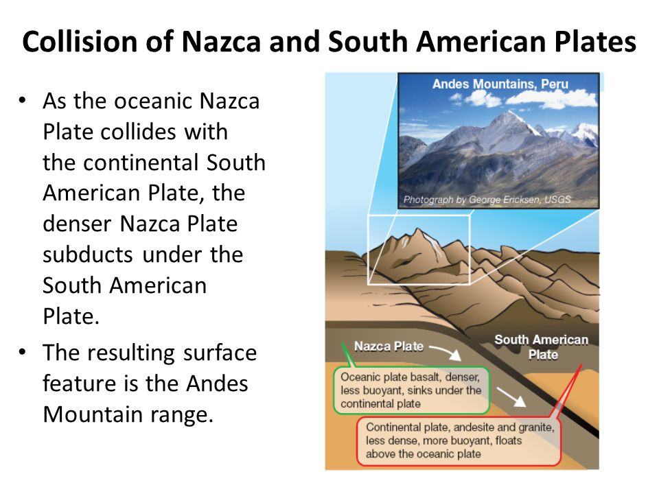 Collision of Nazca and South American Plates