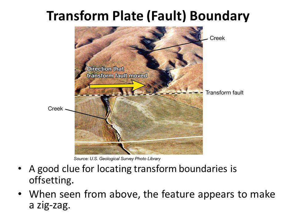 Transform Plate (Fault) Boundary