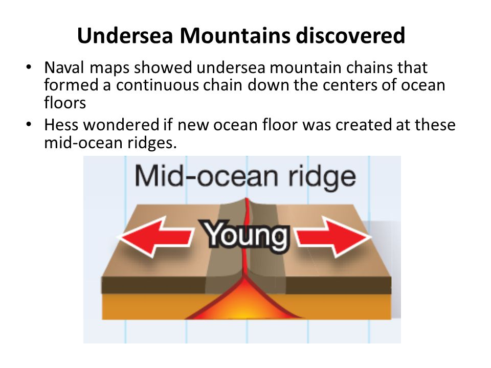 Undersea Mountains discovered