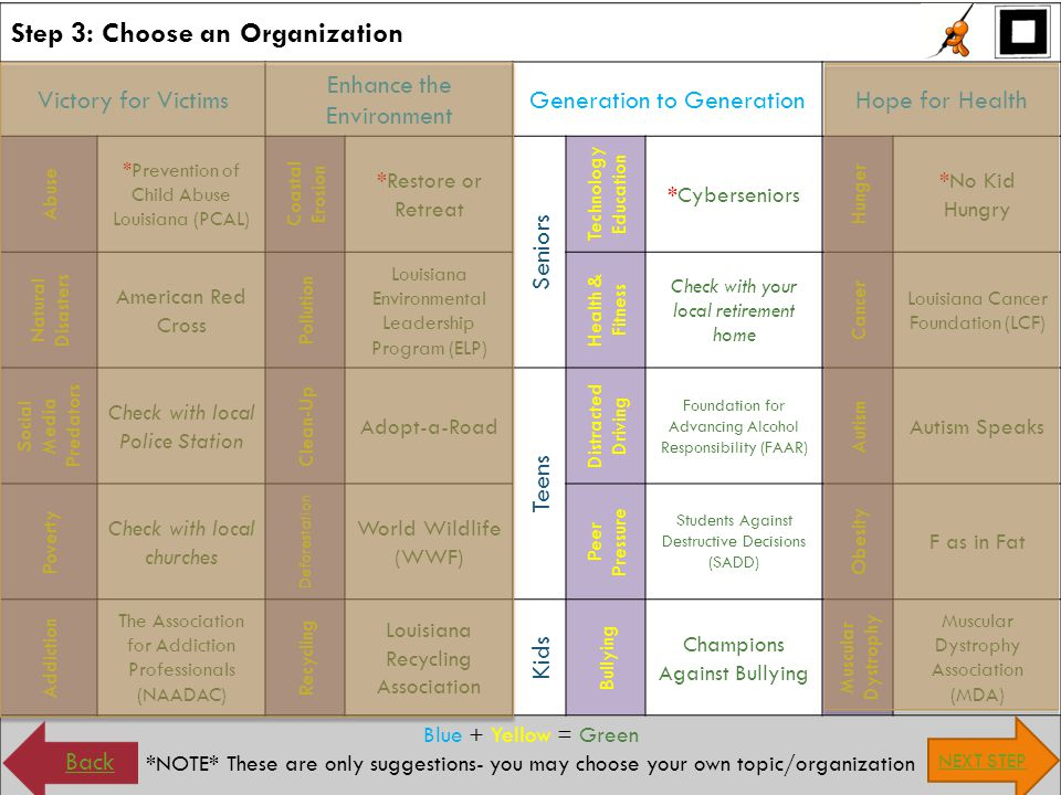 Step 3: Choose an Organization
