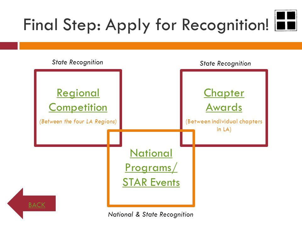 Final Step: Apply for Recognition!