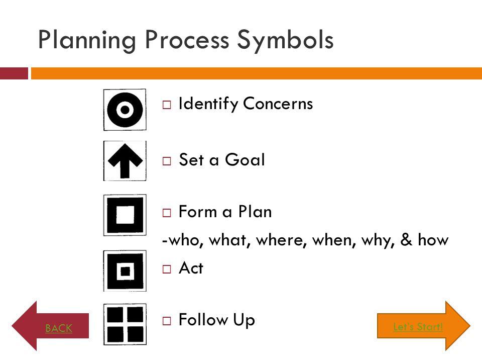 Planning Process Symbols