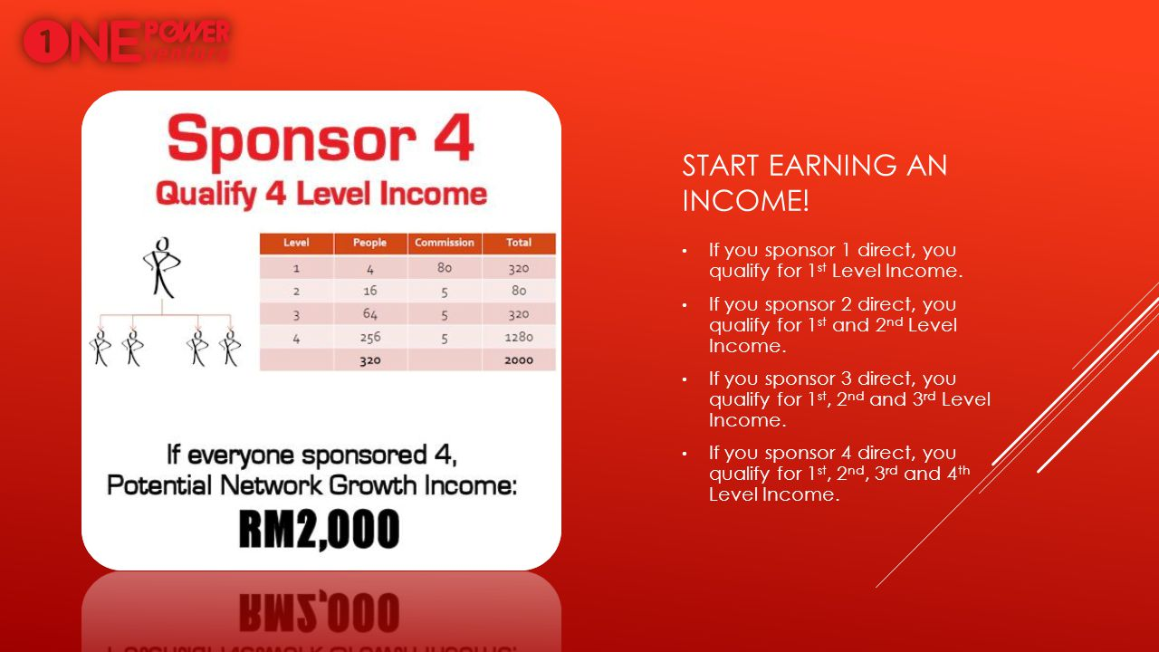 Start earning an income!