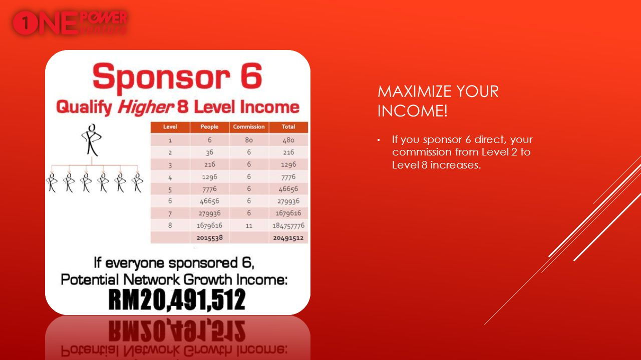 Maximize your income! If you sponsor 6 direct, your commission from Level 2 to Level 8 increases.