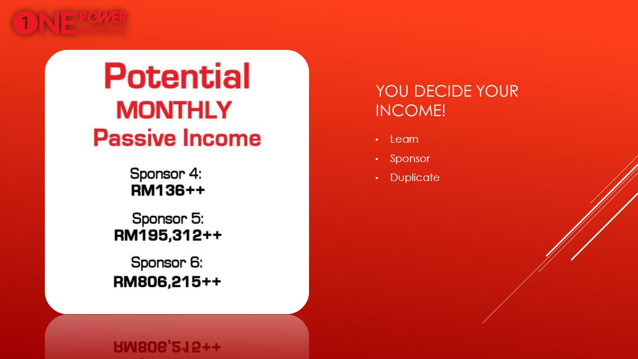 You decide your income! Learn Sponsor Duplicate