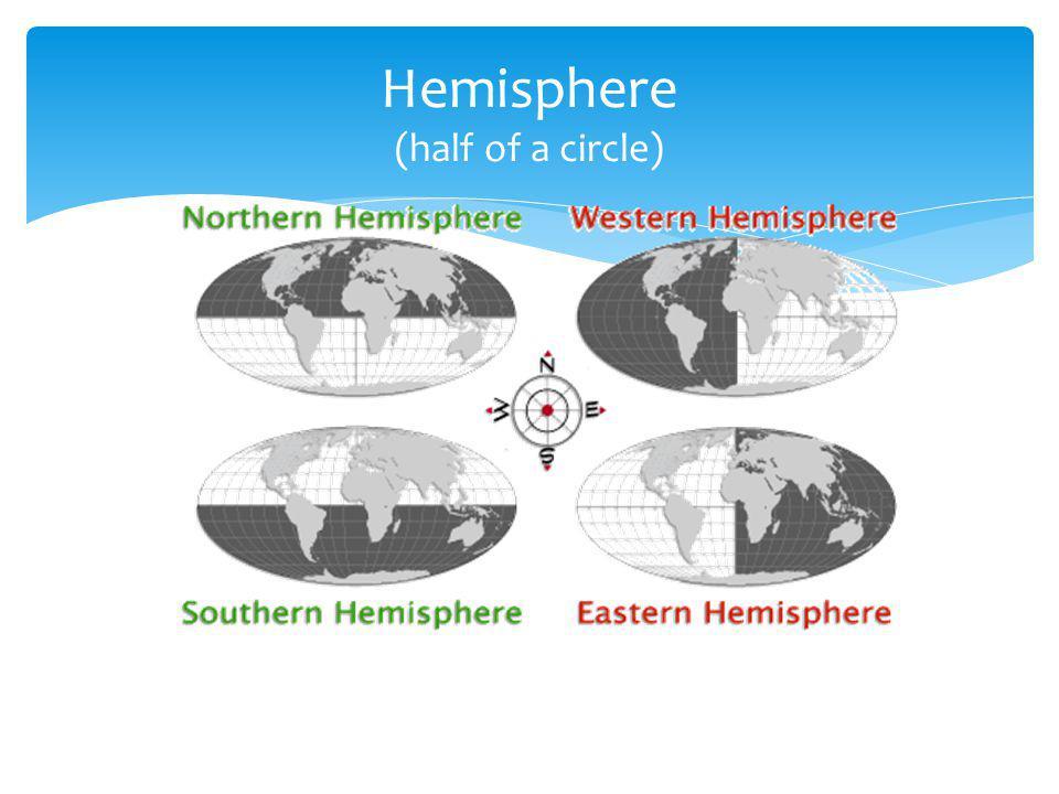 Hemisphere (half of a circle)