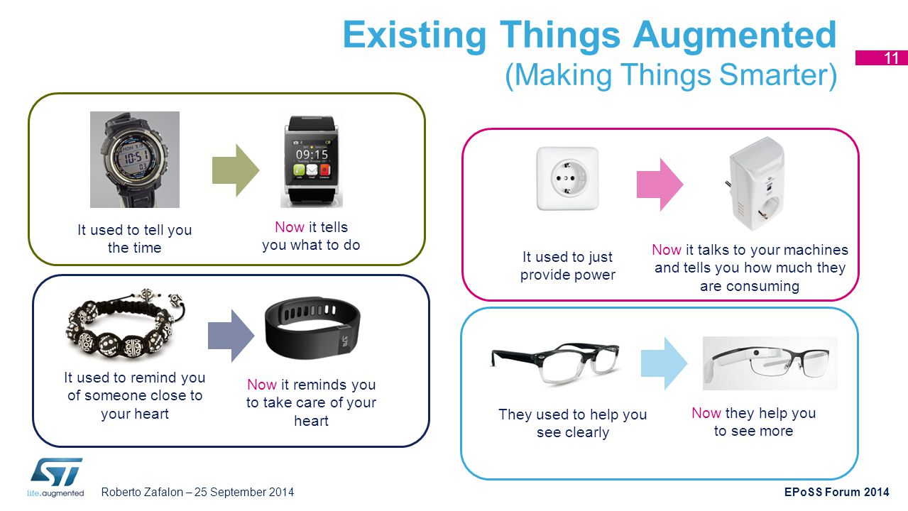Existing Things Augmented (Making Things Smarter)