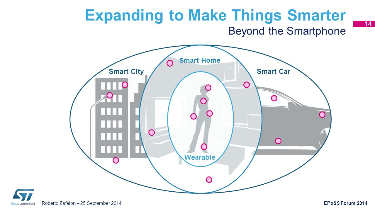 Expanding to Make Things Smarter Beyond the Smartphone