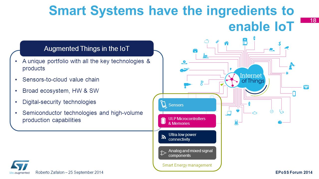 Smart Systems have the ingredients to enable IoT