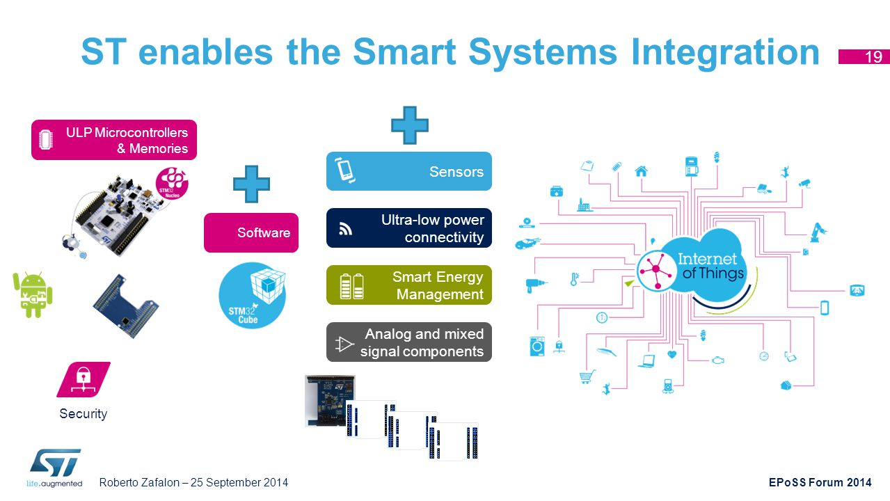 ST enables the Smart Systems Integration
