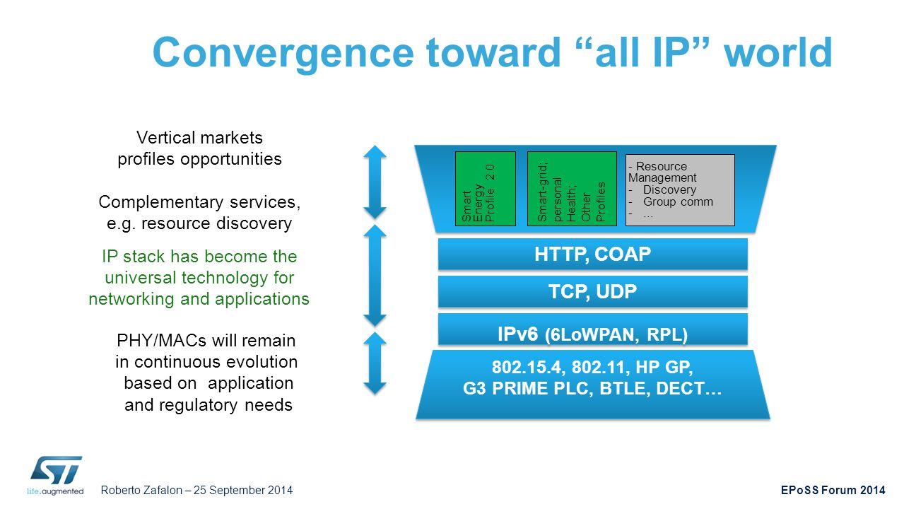 Convergence toward all IP world