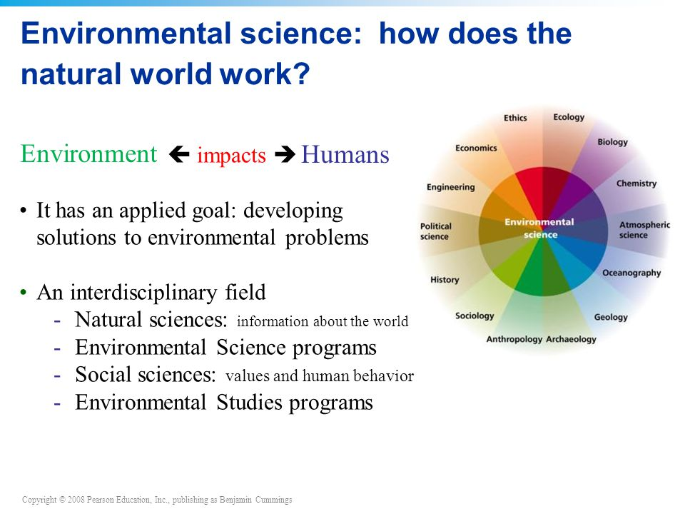Environmental science: how does the natural world work