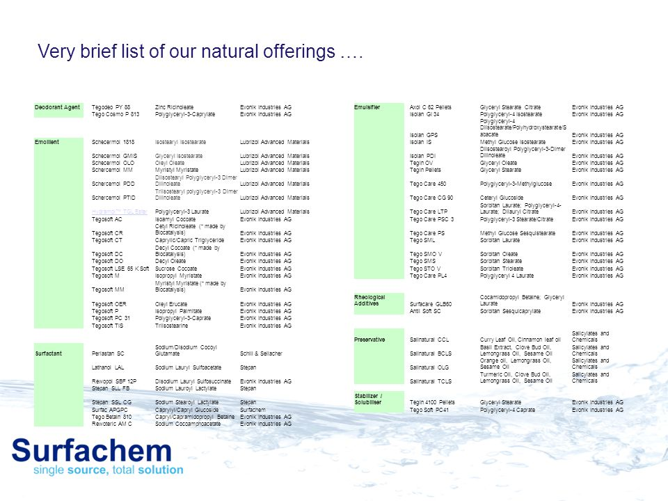 Very brief list of our natural offerings ….