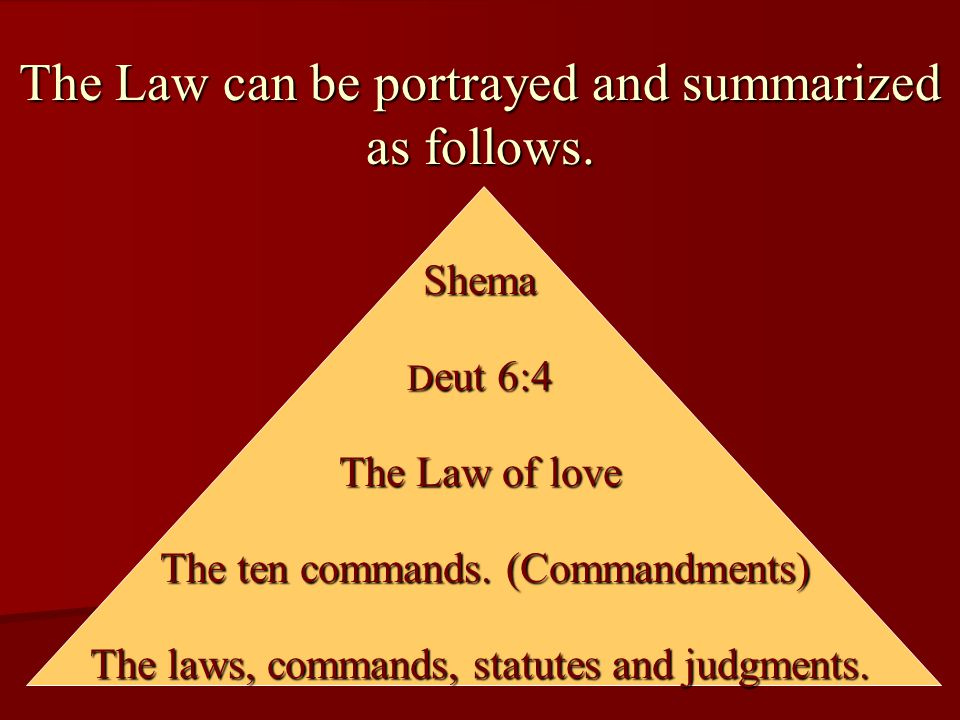 The Law can be portrayed and summarized as follows