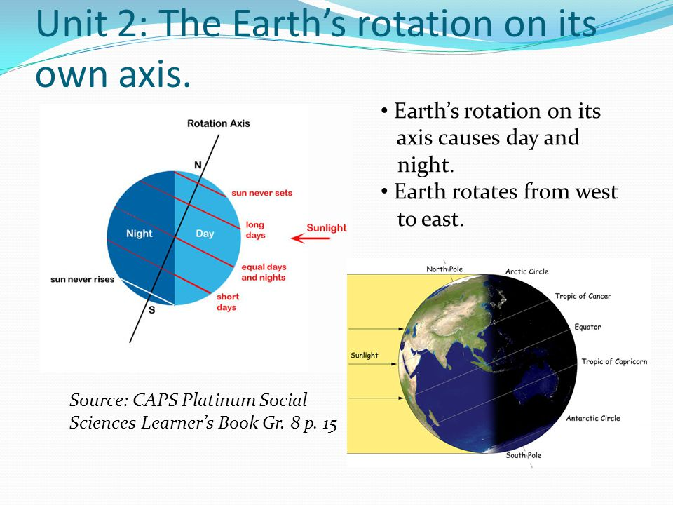 Unit 2: The Earth's rotation on its own axis.