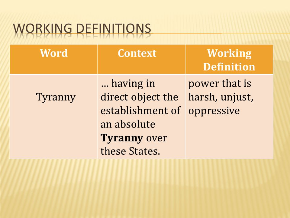 Working definitions Word Context Working Definition Tyranny
