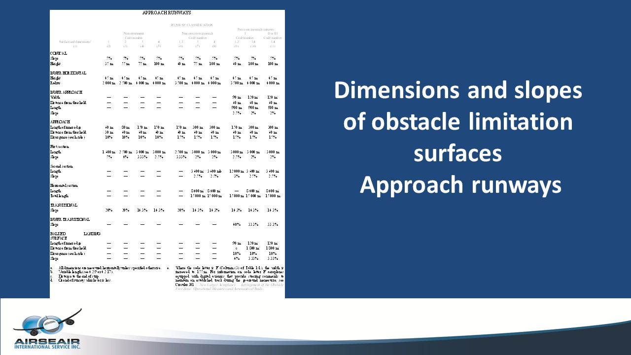 Dimensions and slopes of obstacle limitation surfaces