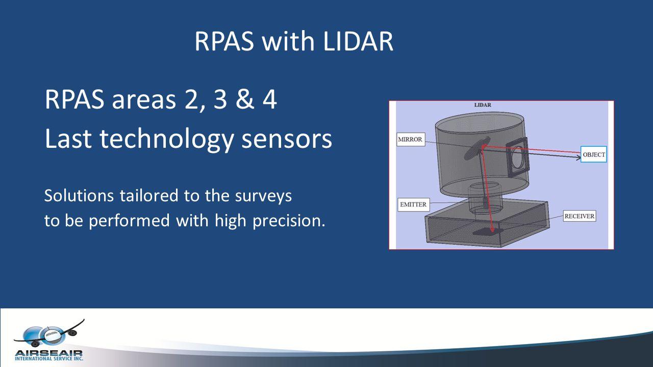 Last technology sensors